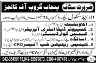Campus Coordinator in a company Pakistan