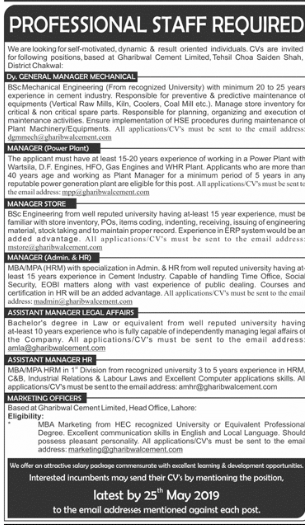 Human Resources Manager in a company Pakistan Lahore