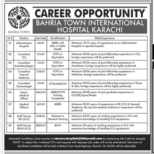 Consultant ICU in a company Pakistan Karachi