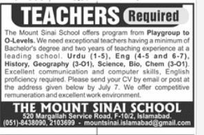 Playgroup Teachers in a company Pakistan Rawalpindi